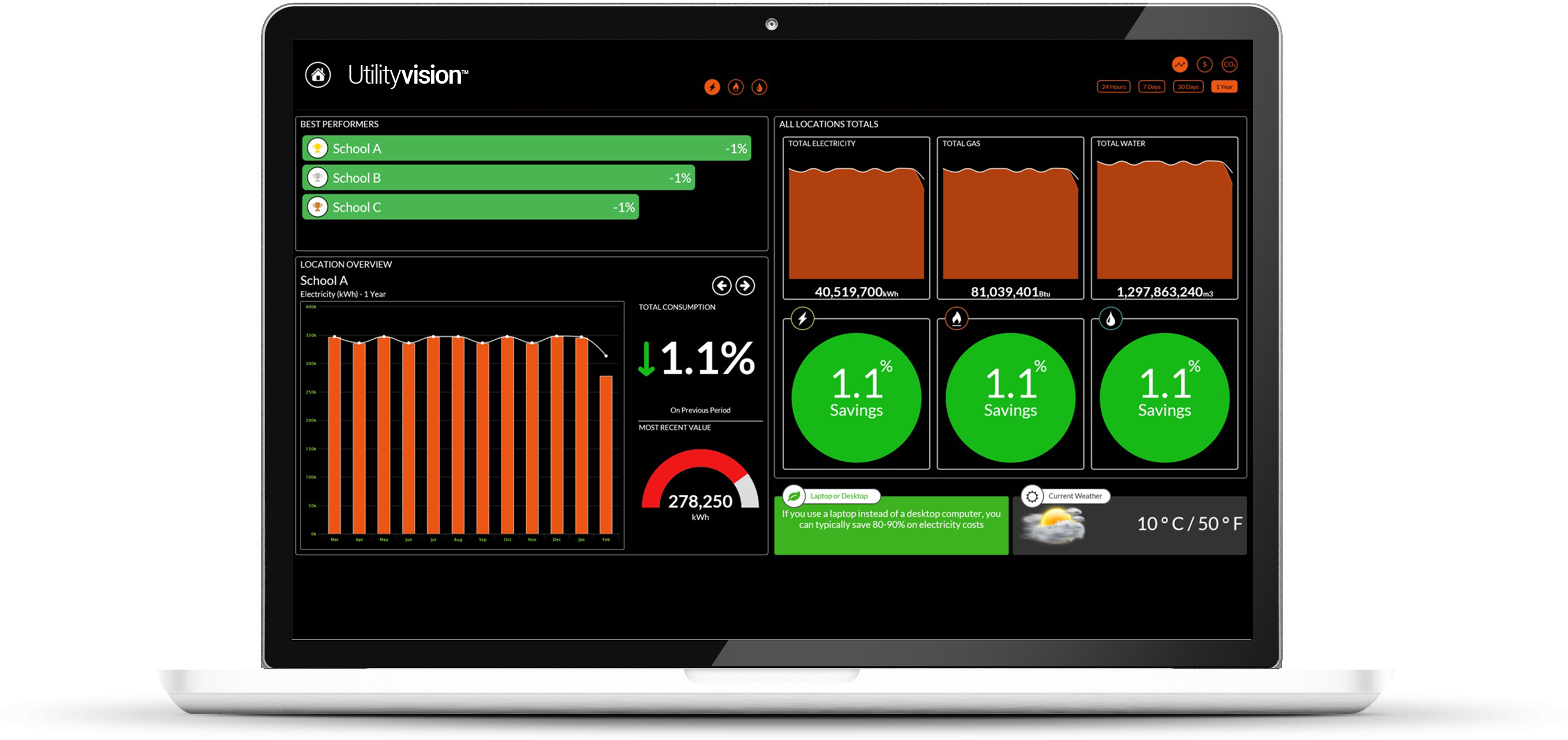 Utilityvision dashboard sample image